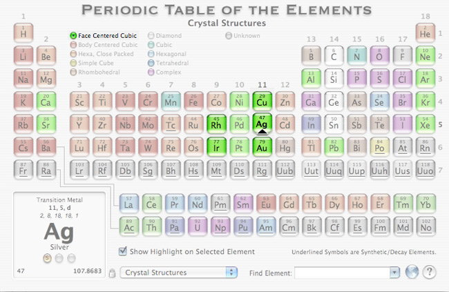 periodic table crystal structures - Periodic Table Diamond Symbol